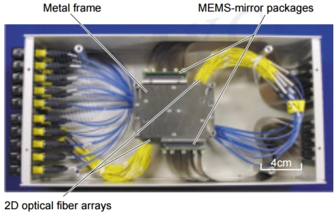 MEMS Optical Devices — MEMS OXC | Optical passive components