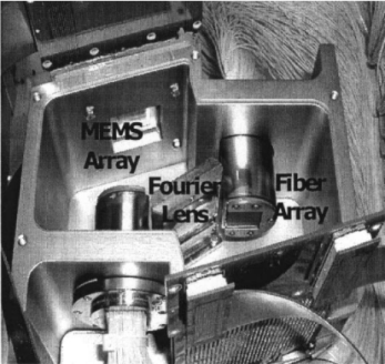 Fig.13 Photo of the 3D MEMS OXC by Bell Laboratories [7-8]