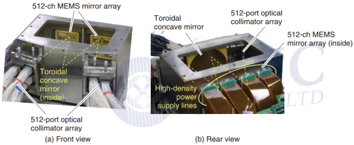 Fig.15 Photo of the 3D MEMS OXC by NTT Laboratories [9]