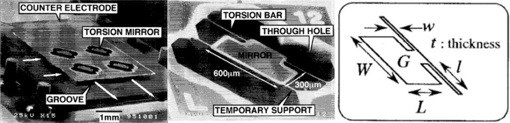 Fig.4 SEM photos and structure of the MEMS torsion mirror [2]