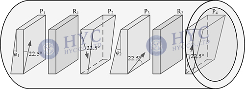 Fig.10 Core structure #3 for dual-stage wedge-type optical isolator
