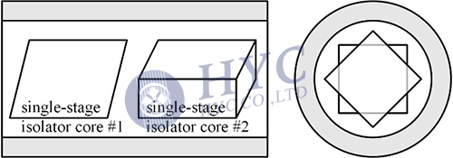 Fig.7 Core structure #1 for dual-stage wedge-type optical isolator